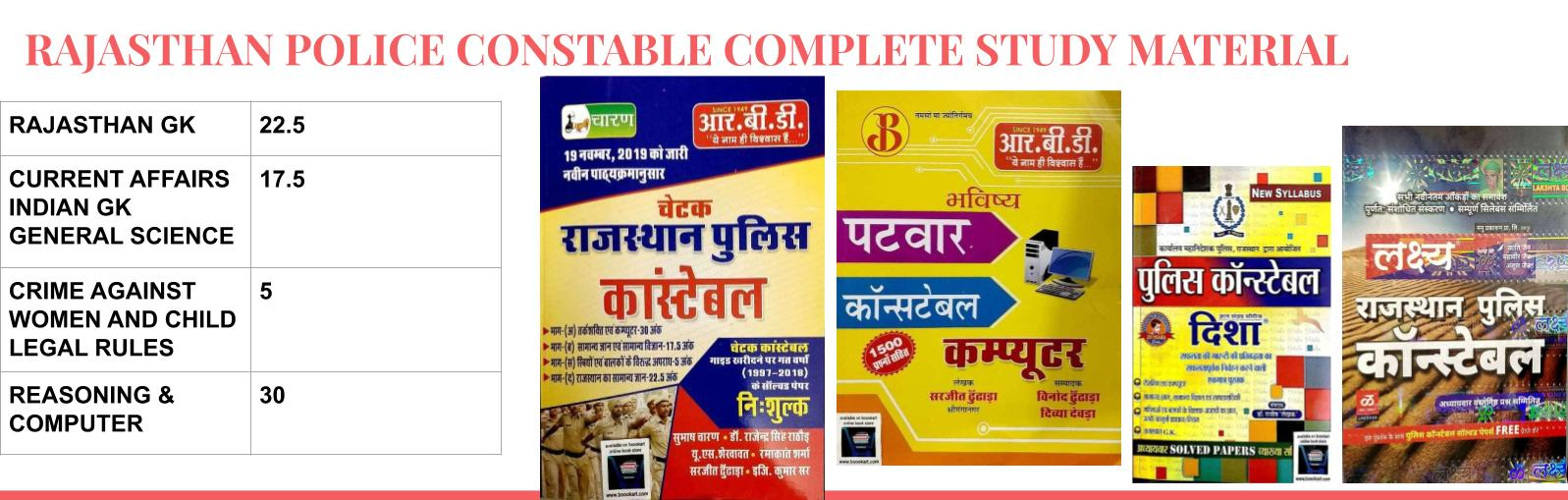 rpsc police constable complete set